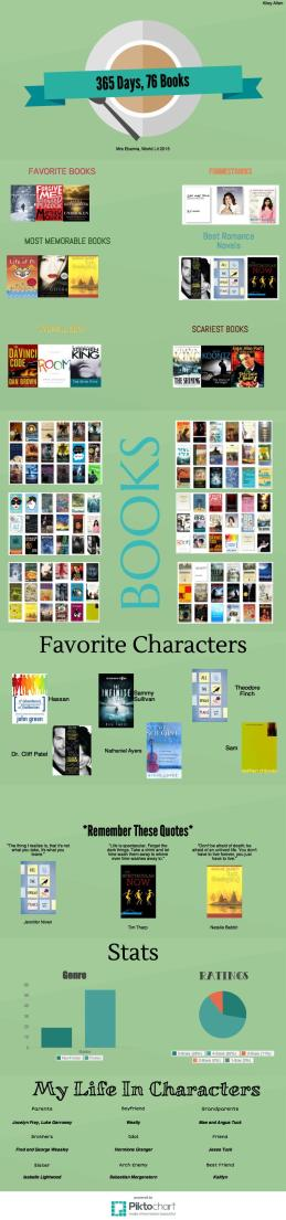 365 Days, 76 Books KA