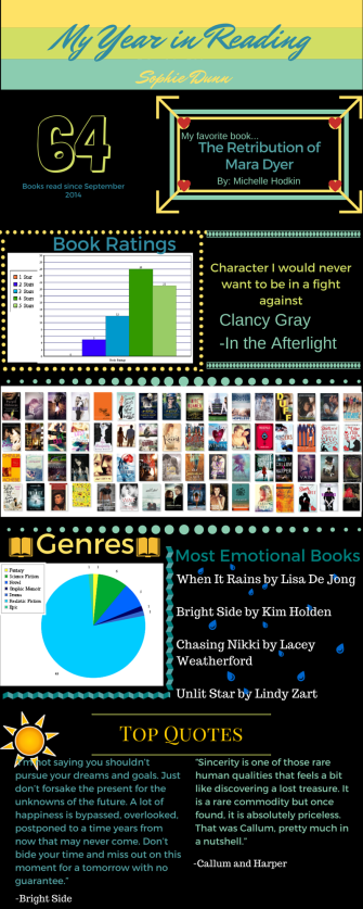 A Year in Reading by SD