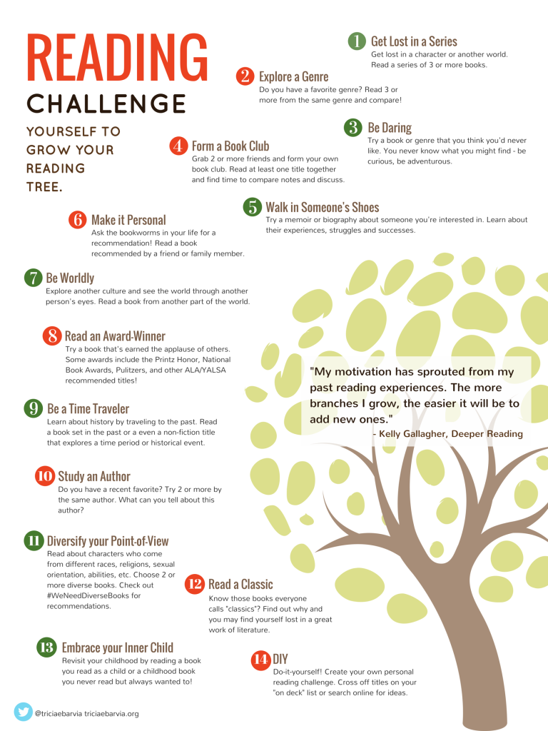 Reading Challenge Online Poster