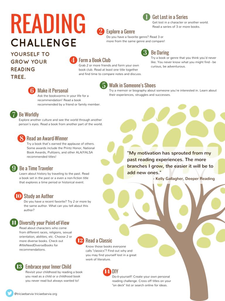Reading Challenge Online Poster