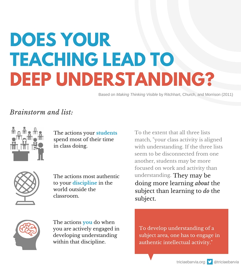 Does your classroom foster deep understanding-
