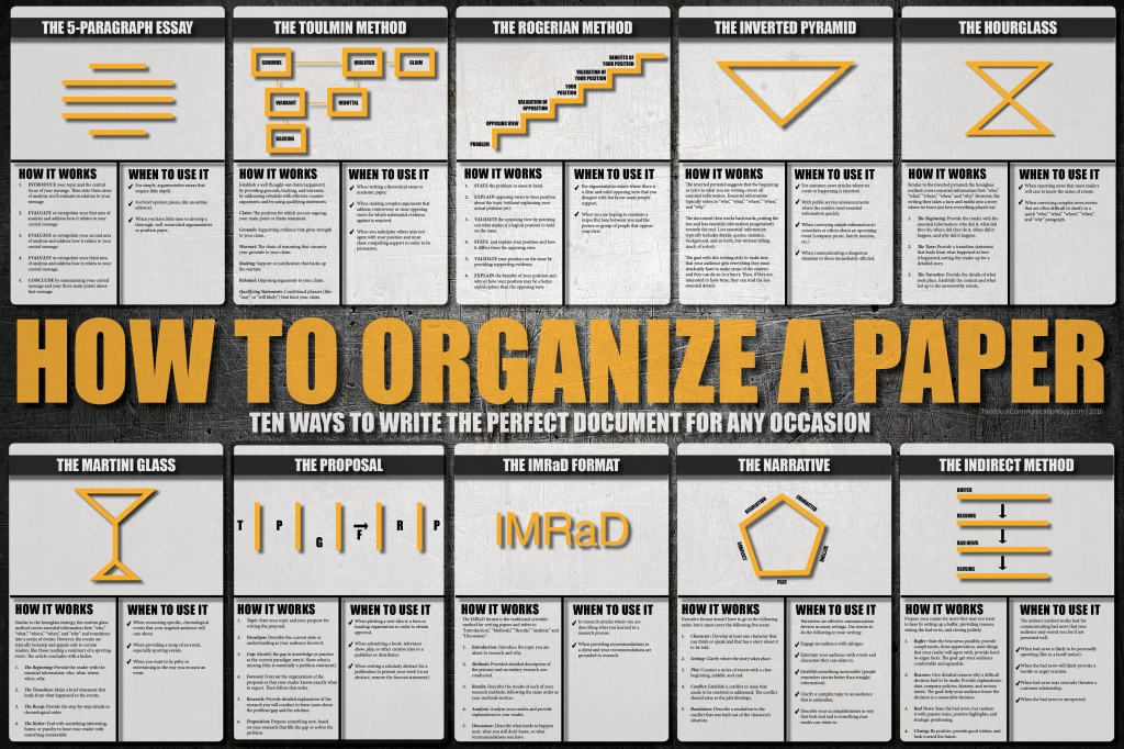 How-To-Organize-a-Paper-Image